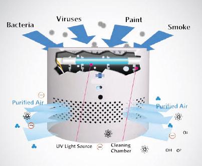 xv702020 pr air care pr tech